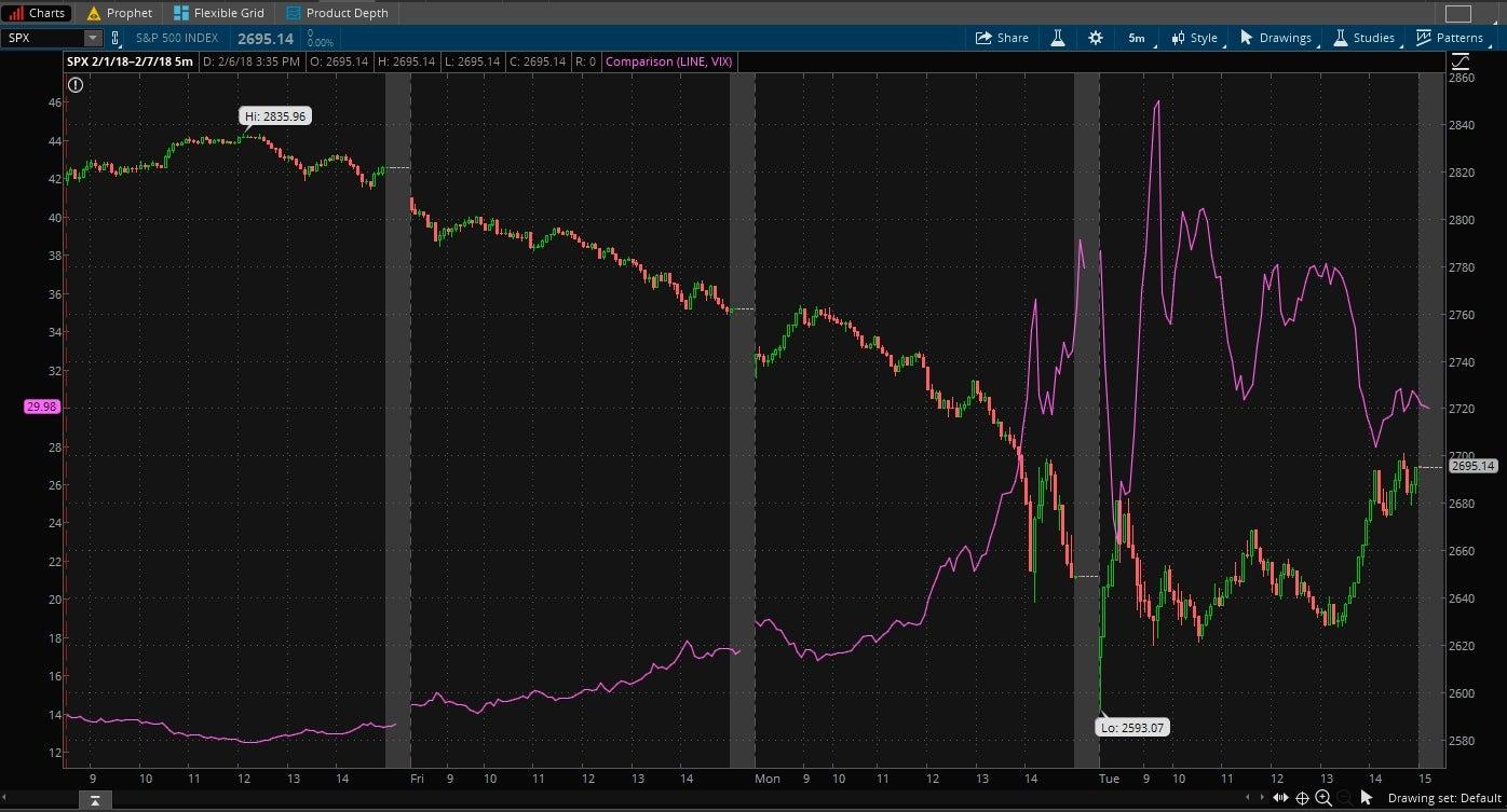 chart_2_7.jpg