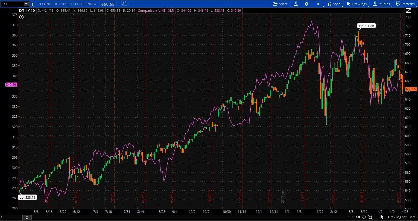 chart_4_251.jpg
