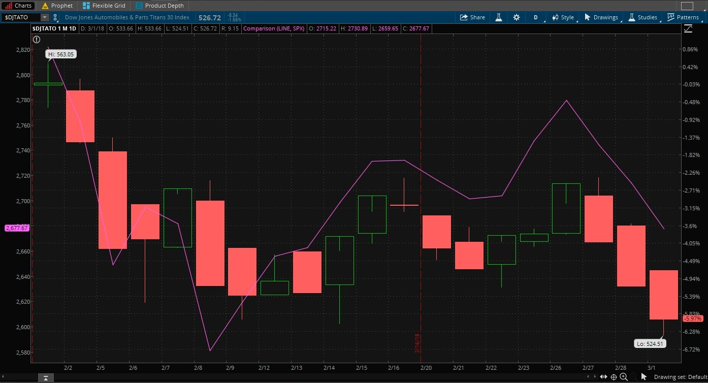 chart_pm_3_1.jpg