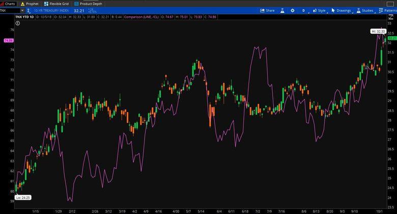 crude-tnx-10-5-18.jpg