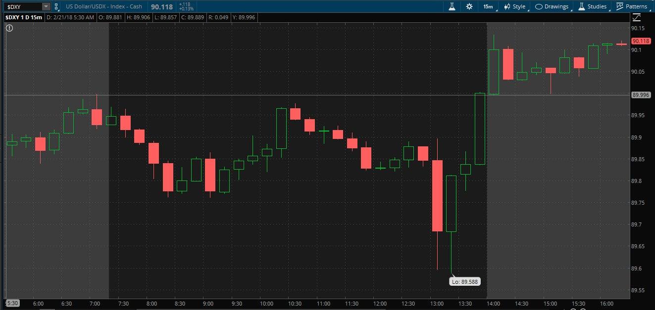 dollar_chart.jpg