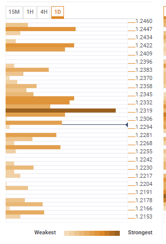 eurusd_confluence_march_20_2108-636571455428543333.png