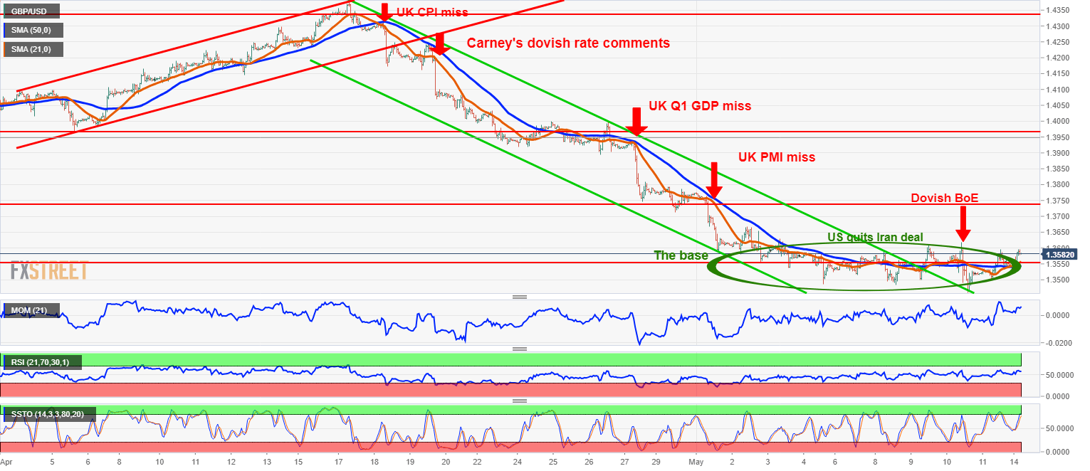 gbpusd_1_hour_chart-636618970181949054.png