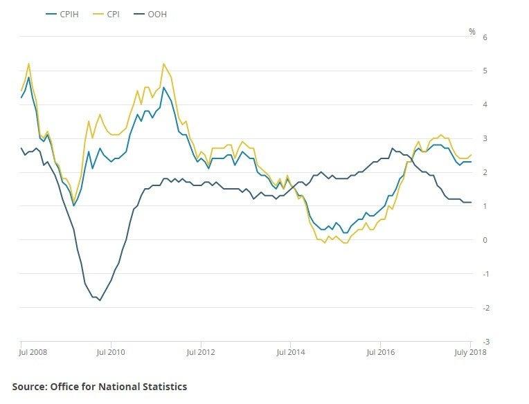 uk_inflation_in_july-636699241936451805_0.jpg