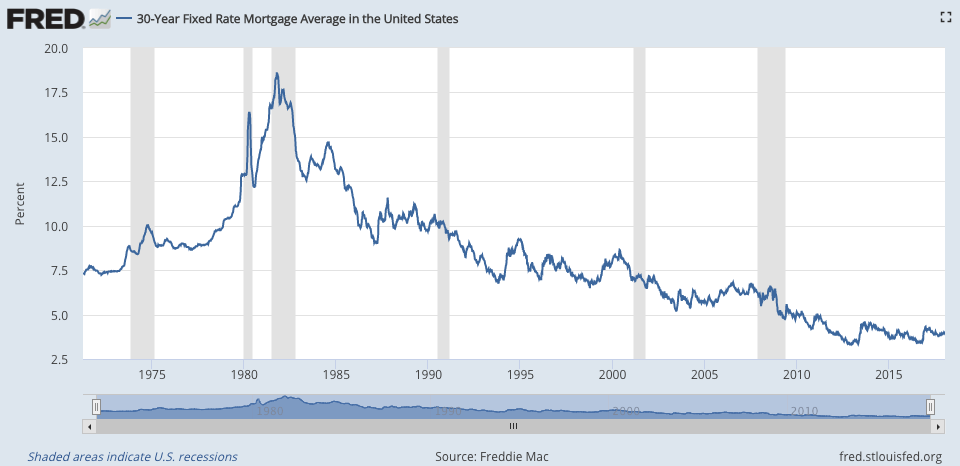 us-mortgage-rates.png