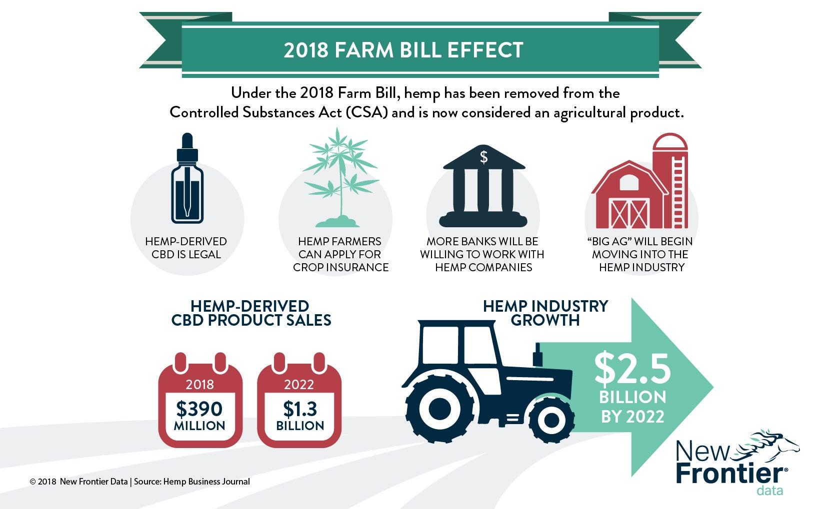 1-9-19-farm-bill-2.jpg