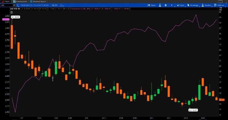 2019-04-01-chart.jpg