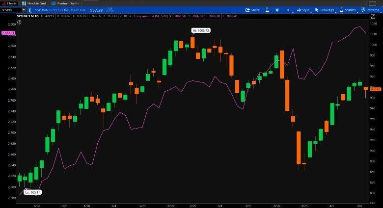 2019-04-11-banks-chart.jpg