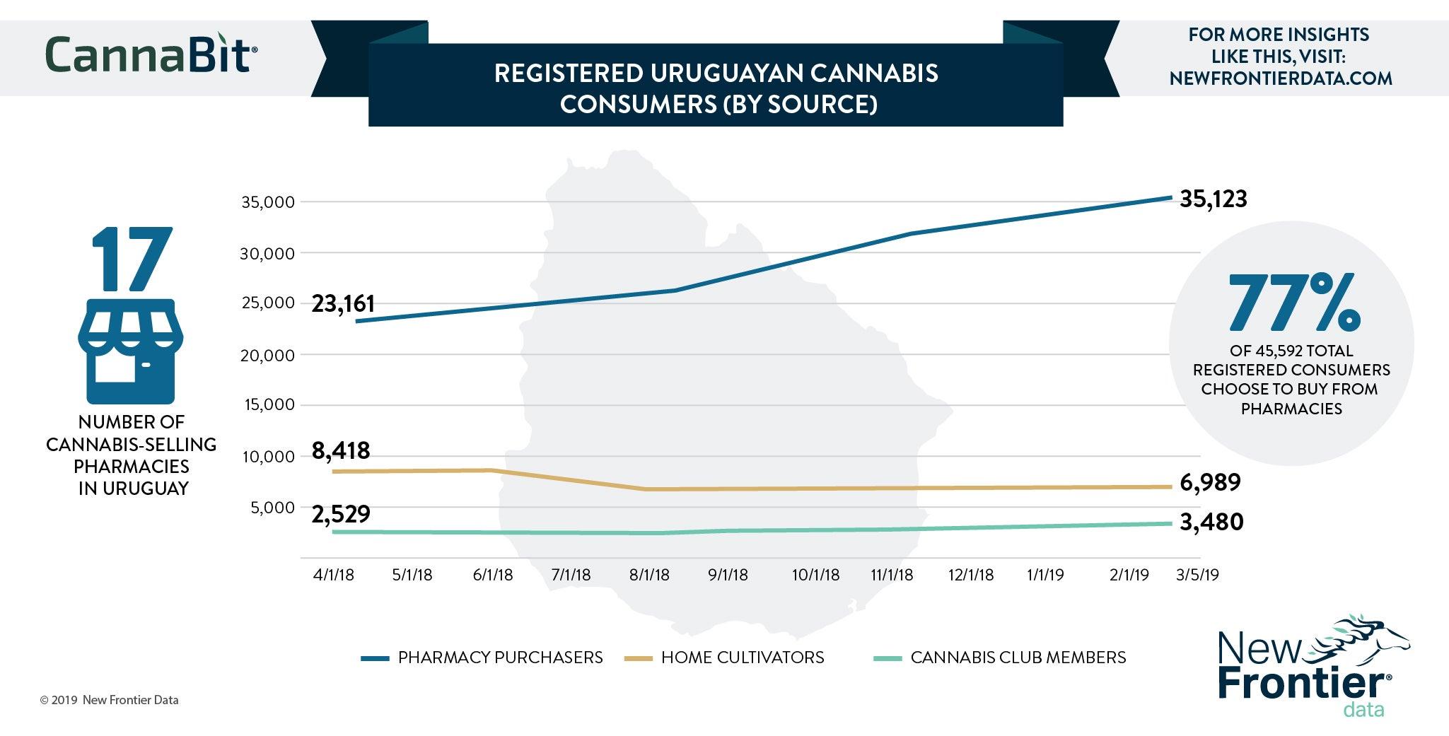 3-22-2019-cannabit-infographic.jpg