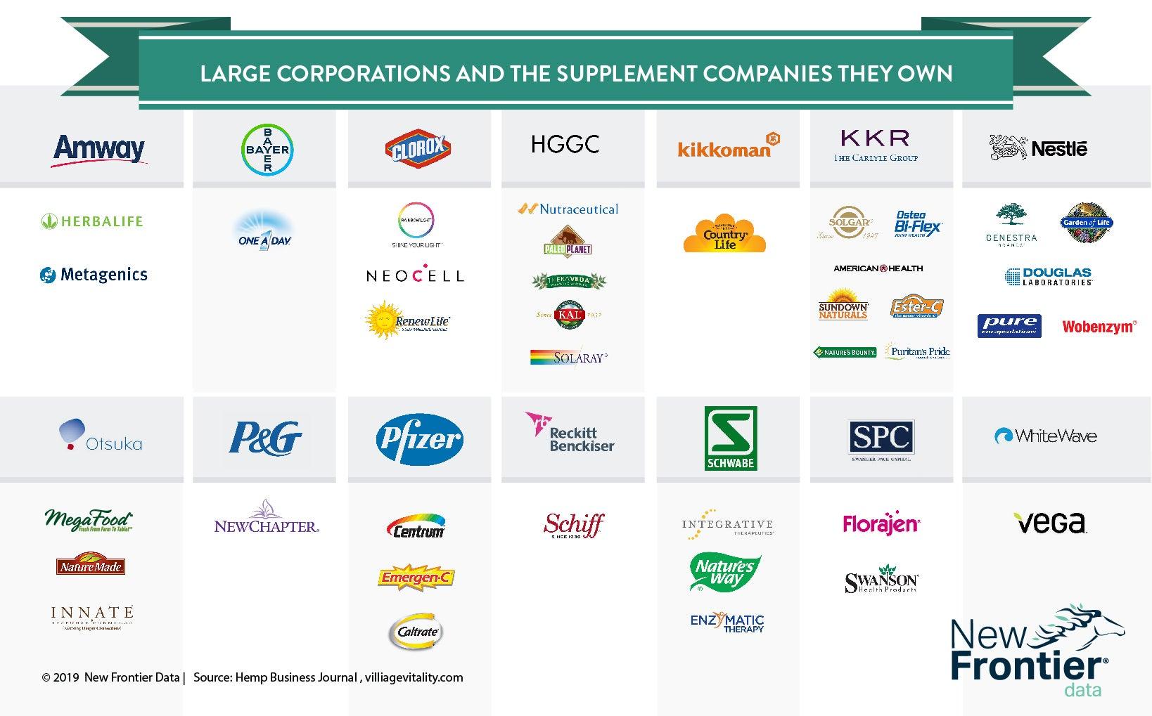 5-8-19-supplement-companies.jpg