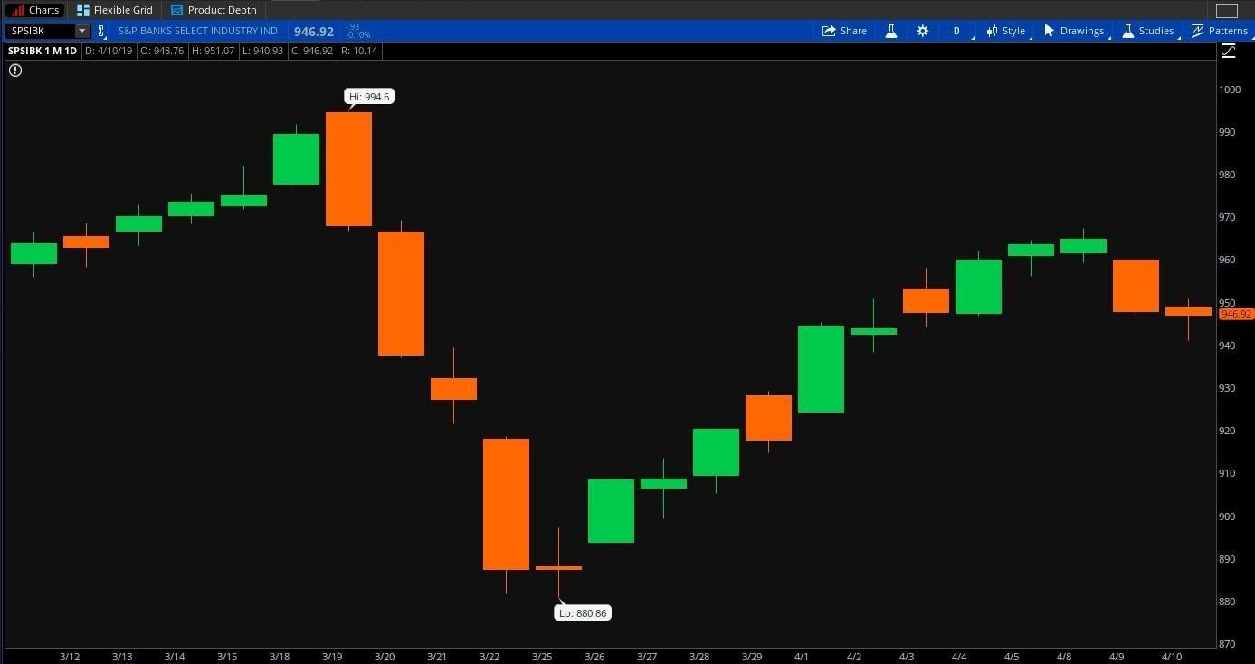 bank-leaderboard-041119.jpg