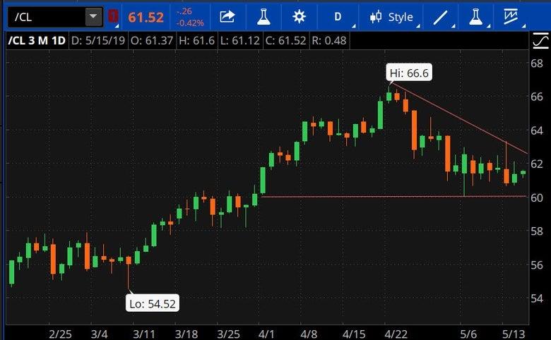 crude-5-14-19.jpg