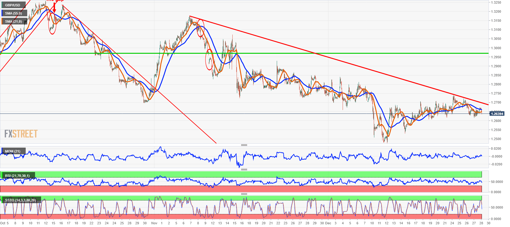 gbpusd_1-hour_chart-636815870976095714.png