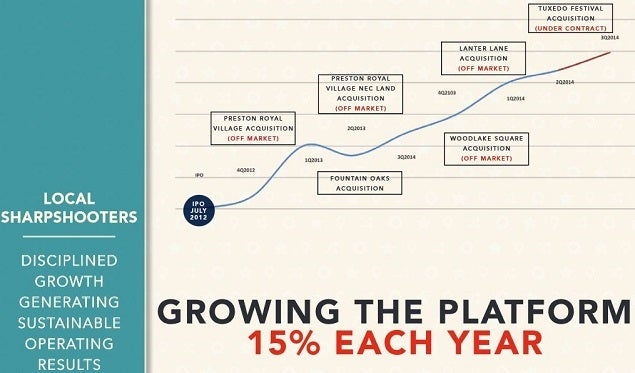 amre_15_platform_growth.jpg