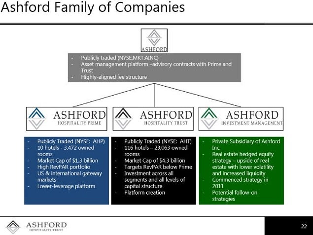 ashford_-_family_of_companies_slide_22_nov_2104.jpg