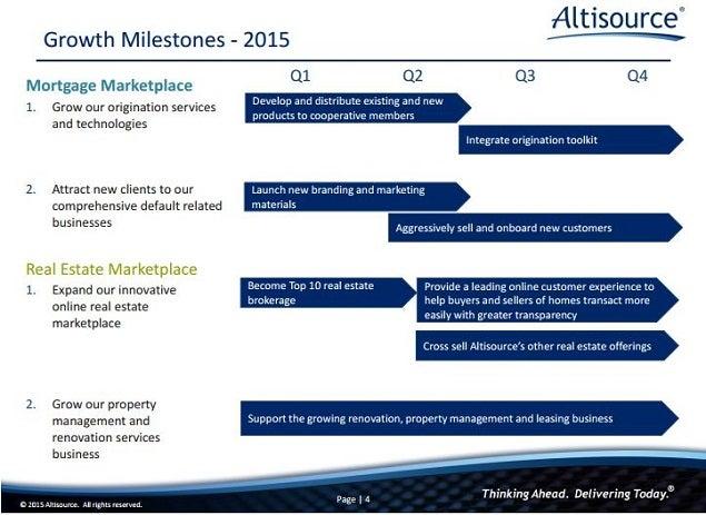 asps_-_2015_quarterly_growth_timeline_0.jpg