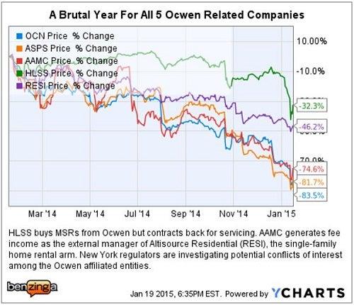 asps_ocn_family_brutal_yr_chart.jpg