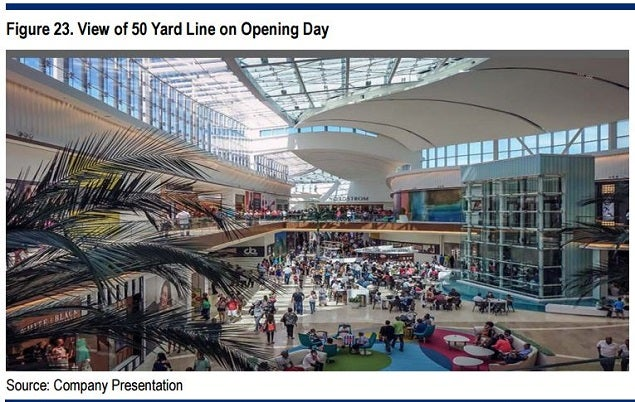 citi_-_pr_tco_mall_of_sj_interior.jpg