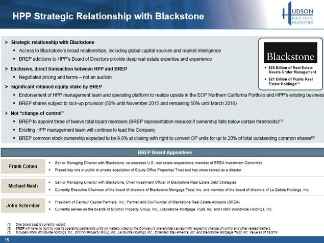hpp_-_blackstone_strategic_relationship.jpg