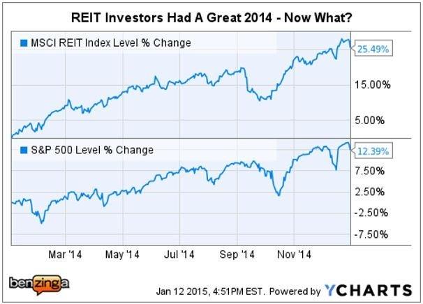 jefferies_2014_reit_comp_chart.jpg