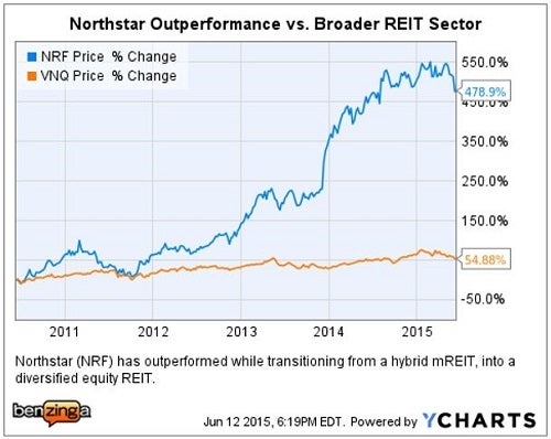 nrf_-_ychart_reitweek2015.jpg