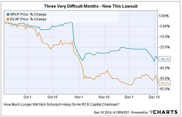 rcap_-_3_difficult_months_chart.jpg