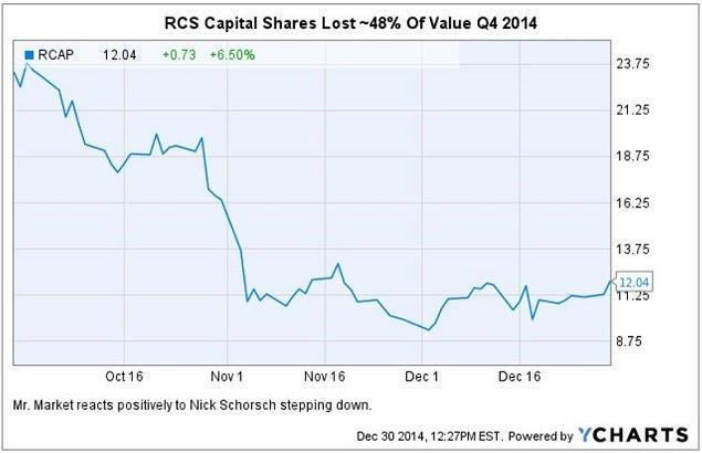 rcap_-_schorsch_steps_down_chart.jpg
