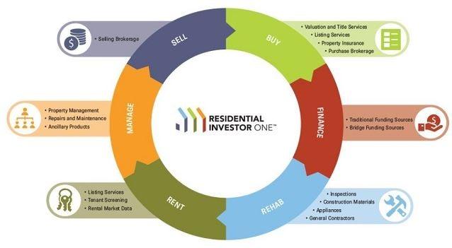residential_investor_one_-_snip_july_2015.jpg