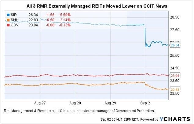 rmr_entities_down_on_ccit_news_0.jpg