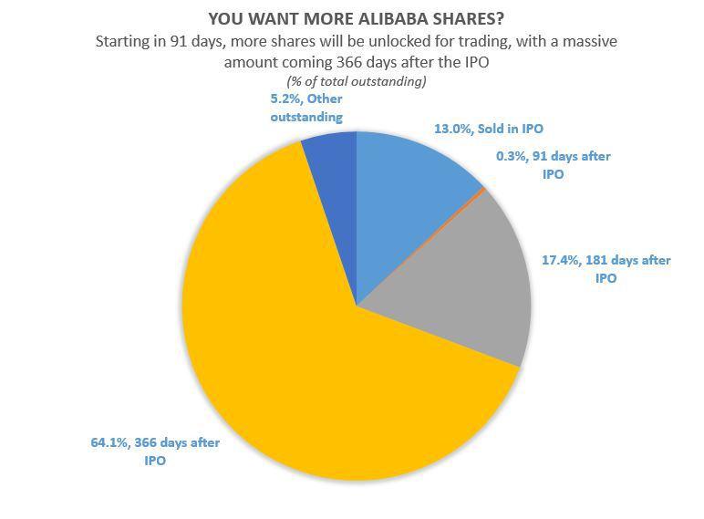 alibaba symbol nasdaq futures prices