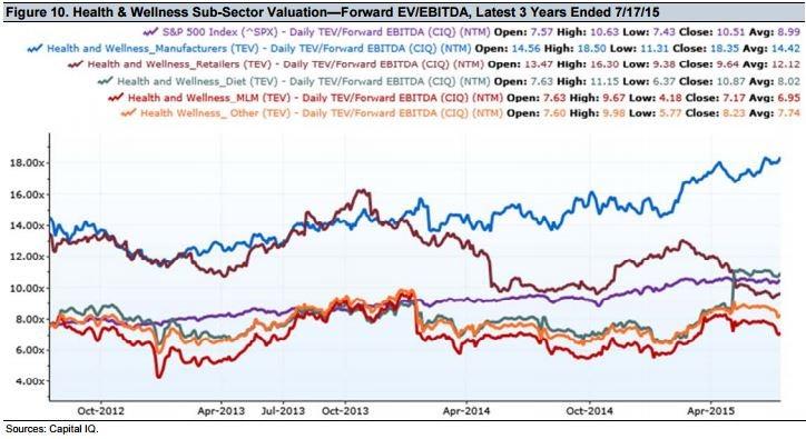 Forex risk percentage per trade