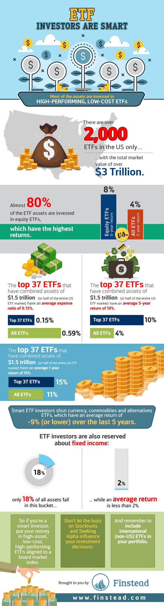 etf_investors_are_smart_1.jpg