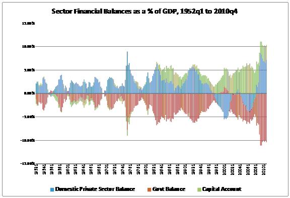 sector_financial_balances.png